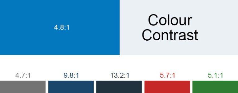 Joomla Kontrast Verhältnis