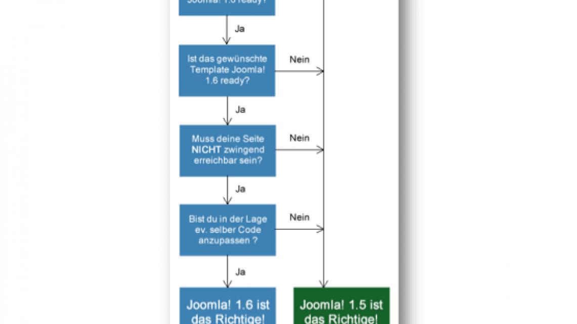 j16_entscheider